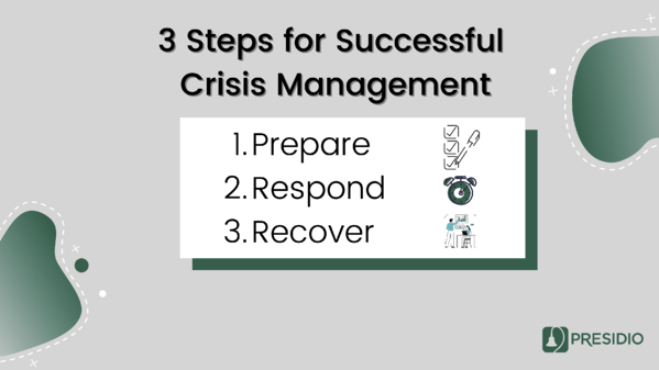 Graphic - 3 steps for successful crisis management